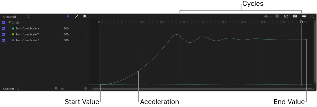 Keyframe editor showing the effect of the Overshoot behavior on an object's animation.