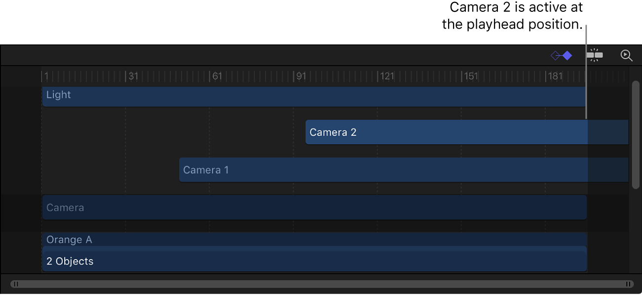 Timeline showing three cameras overlapping on different tracks