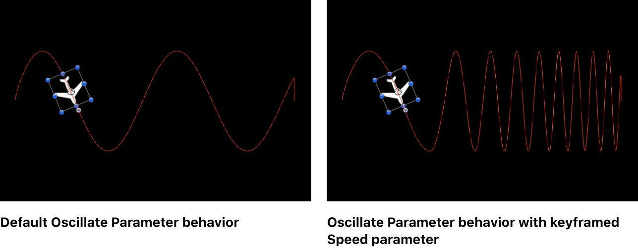 Canvas showing a behavior's parameter being keyframed