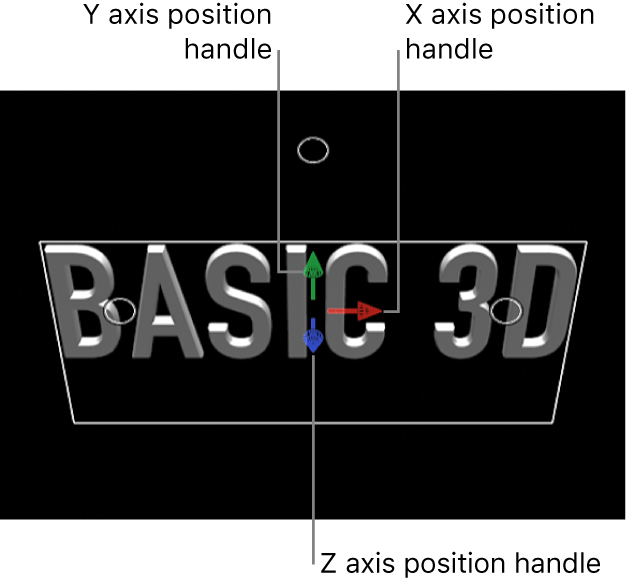Canvas showing the 3D Transform onscreen controls
