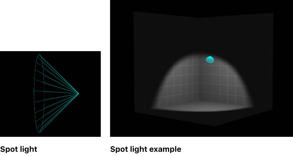 Canvas showing example of spot light
