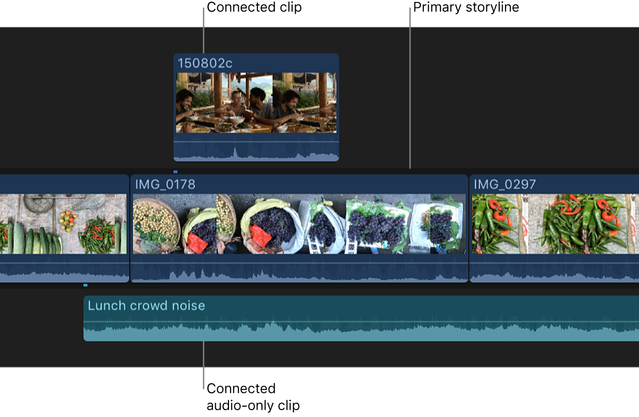Connected video and audio clips in the timeline
