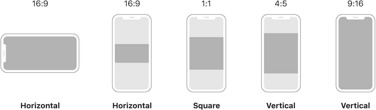 An illustration showing different aspect ratios on a smartphone screen, including a horizontal project with a 16:9 aspect ratio, a square project with a 1:1 aspect ratio, a vertical project with a 4:5 aspect ratio, and a vertical project with a  9:16 aspect ratio