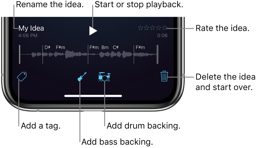 Figure. Music display, showing Name, Play, Rating, Tag, Bass, Drums, and Delete buttons.