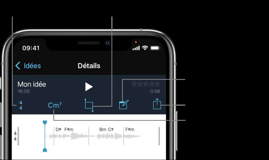Figure. Idée prête à être modifiée, avec les boutons Élaguer, Texte, Modifier, Zoom et Partager.