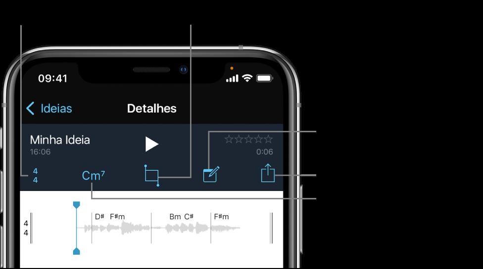 Figura. Ideia pronta para edição, mostrando os botões Recortar, Texto, Editar, Zoom e Compartilhar.