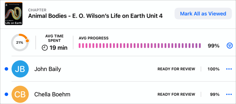 A sample app showing the class progress percentage, average time spent, and average progress for students who completed the activity. Also showing progress data for two students in the class.