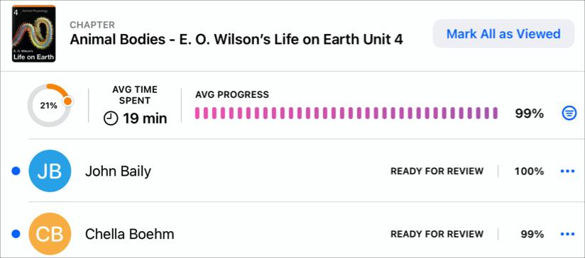 Deze voorbeeld-app toont het voortgangspercentage van de klas, de gemiddelde bestede tijd en de gemiddelde voortgang voor leerlingen die de activiteit hebben voltooid. Je ziet ook voortgangsgegevens voor twee leerlingen in de klas.