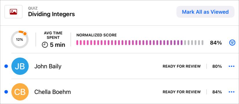 En eksempelapp som viser klassens prosentvise framdrift, gjennomsnittlig tidsbruk og normalisert poengsum for elever/studenter som har fullført aktiviteten. Viser også fremgangsdata for to elever/studenter i klassen.