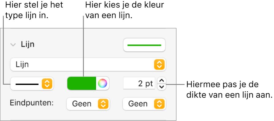 De lijnregelaars voor het instellen van eindpunten, lijndikte en kleur.