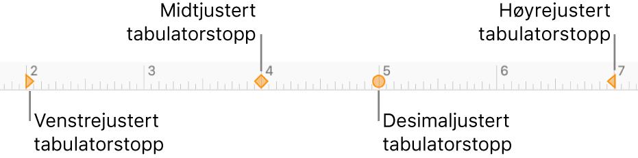 Linjalen, med markører for venstre og høyre avsnittsmarger, innrykk for første linje, og tabulatorer for venstre-, senter-, desimal- og høyrejustering.
