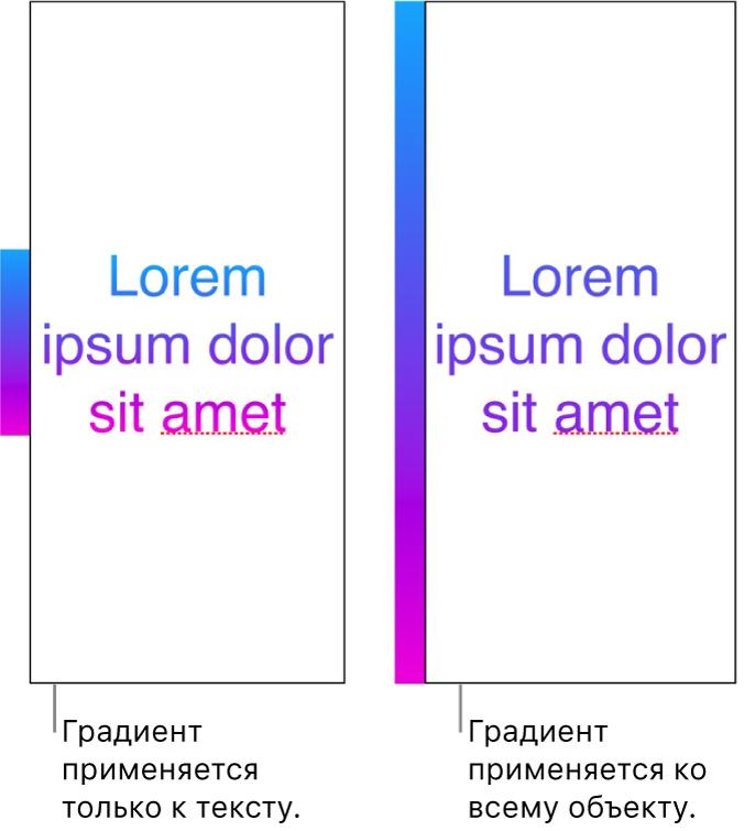 Пример текста с градиентом, примененным только к тексту: в тексте отображается весь цветовой спектр. Рядом показан другой пример текста с градиентом, примененным ко всему объекту: в тексте отображается лишь часть цветового спектра.