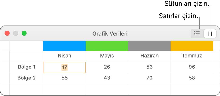 Veri serisinin nasıl çizileceğini gösteren Grafik Verisi düzenleyici.