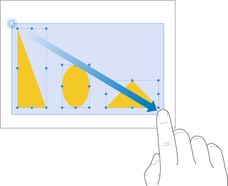 One finger touching and holding an empty area, then dragging a box around three objects to select them.