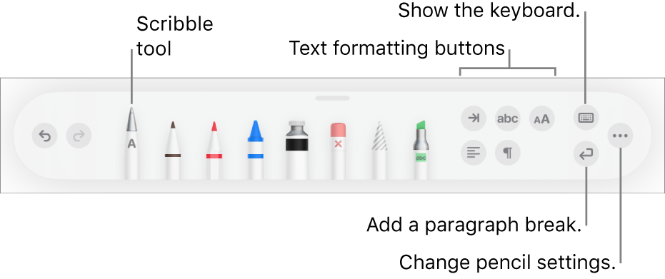 The writing, drawing, and annotating toolbar with the Scribble tool on the left. On the right are buttons to format text, show the keyboard, add a paragraph break, and open the More menu.