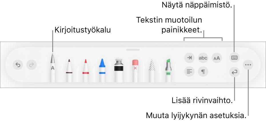 Kirjoitus-, piirustus- tai merkintätyökalupalkki, jossa vasemmalla on Kirjoitus-työkalu. Oikealla ovat painikkeet tekstin muotoilua, näppäimistön näyttämistä, kappaleenvaihdon lisäämistä ja Lisää-valikon avaamista varten.