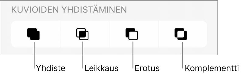 Yhdiste-, Leikkaus-, Erotus- ja Komplementti-painikkeet Yhdistä kuviot -kohdan alla.
