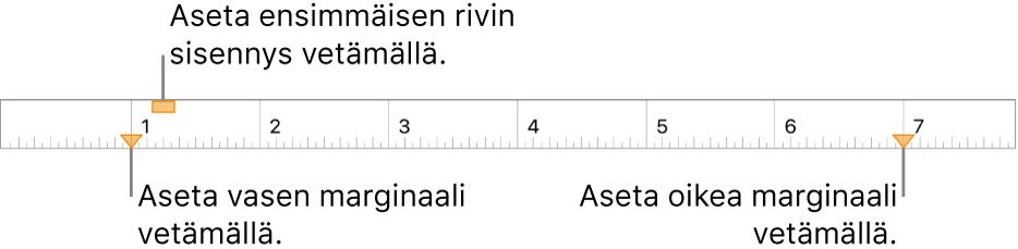 Viivain, jossa vasemmanpuoleisen marginaalimerkin, ensimmäisen rivin sisennysmerkin ja oikeanpuoleisen marginaalimerkin selitteet.