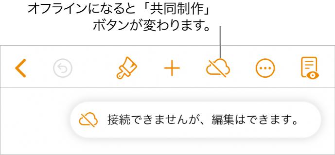 画面上部のボタン。「共同制作」ボタンは対角線の引かれたクラウドに変わっています。画面上の通知に「オフラインですが、引き続き編集できます」と示されています。