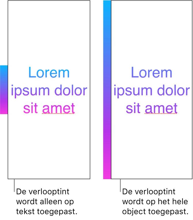 Voorbeelden naast elkaar. Het eerste voorbeeld bevat tekst waarbij de verlooptint alleen op de tekst is toegepast, zodat het gehele kleurenspectrum in de tekst wordt weergegeven. Het tweede voorbeeld bevat tekst waarbij de verlooptint is toegepast op het gehele object, zodat slechts een gedeelte van het kleurenspectrum in de tekst wordt weergegeven.