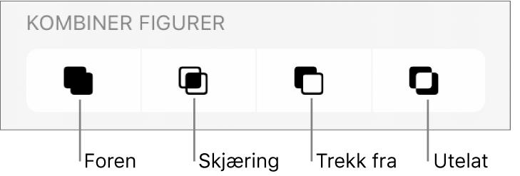 Foren-, Snitt-, Trekk fra- og Utelat-knappene under Kombinerte figurer.