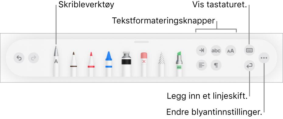 Skrive-, tegne- og merkeverktøylinjen med Skrible-verktøyet til venstre. Til høyre er knapper for å formatere tekst, vise tastaturet, sette inn et avsnittsskift og åpne Mer-menyen.