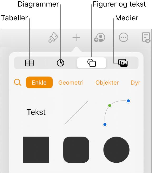 Sett inn-kontrollene åpne, med knapper for å legge til tabeller, diagrammer, tekst, figurer og medier.