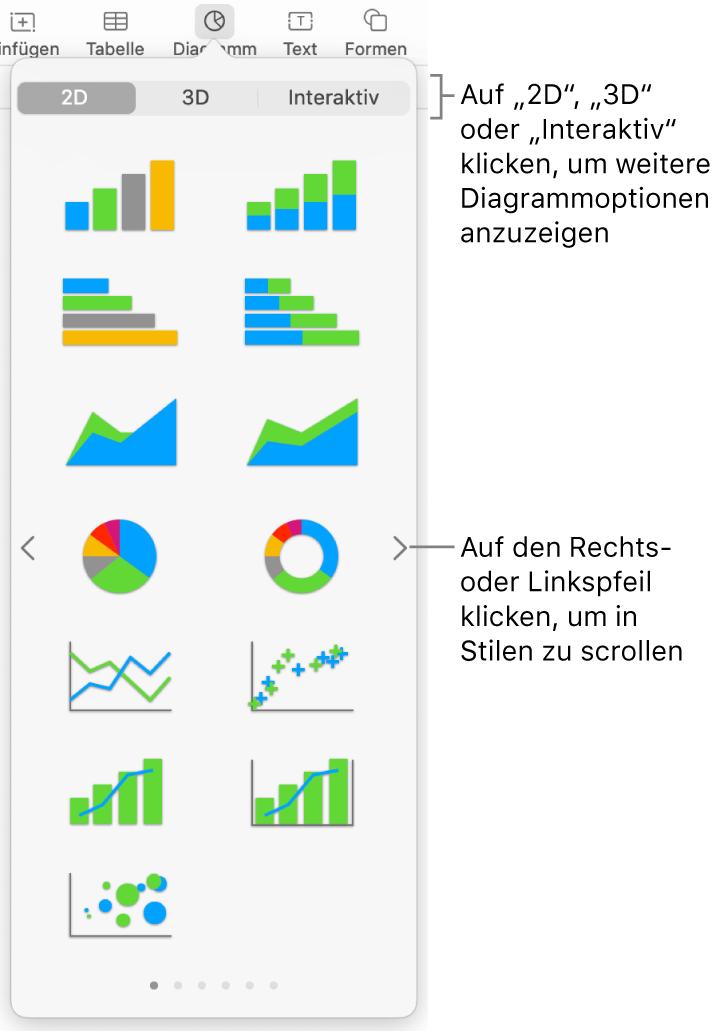 """Das Menü """"Diagramm"""" mit 2D-Diagrammen."""