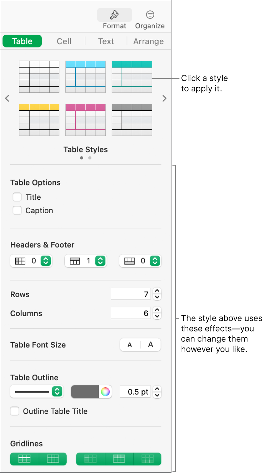 The Format sidebar showing table styles and formatting options.