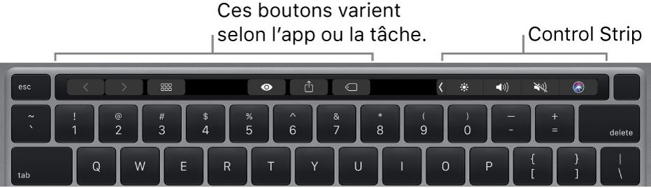 Un clavier avec la TouchBar au-dessus des touches numérotées. Les boutons pour modifier le texte sont situés à gauche et au milieu. La ControlStrip de droite présente des commandes système pour la clarté, le volume et Siri.