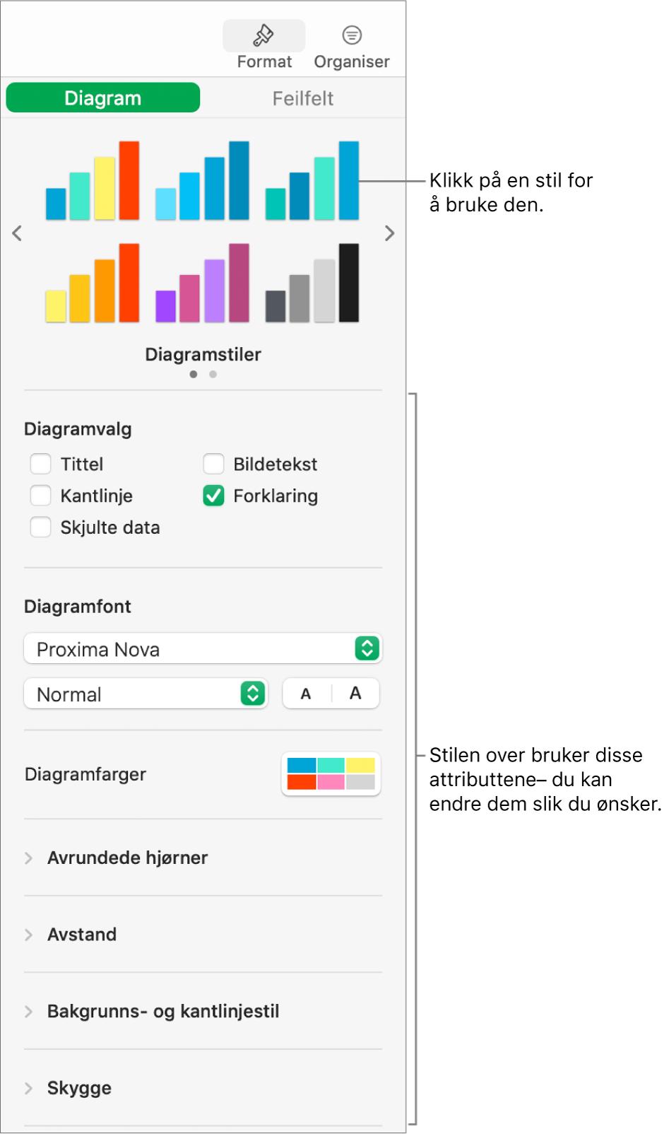 Formatering-sidepanelet, som viser kontrollene for å formatere diagrammer.