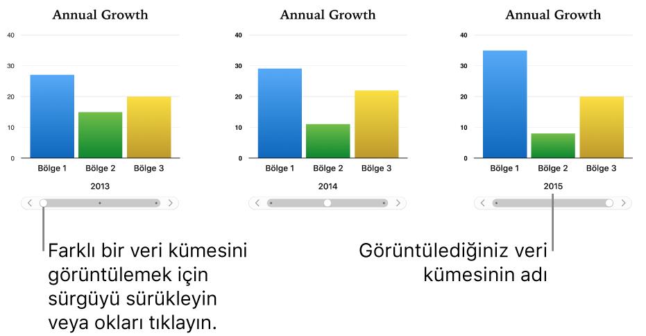 Sürgüyü sürükledikçe farklı veri kümeleri gösteren etkileşimli grafik.