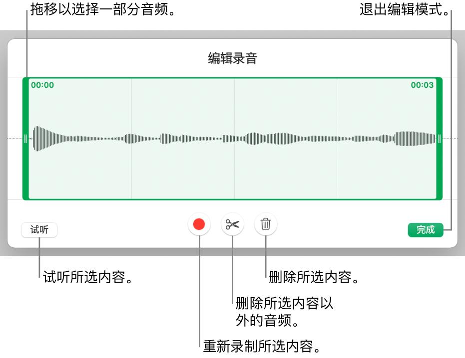 """用于编辑录制的音频的控制。控制柄指示所选的录制片段,下方是""""试听""""、""""录制""""、""""修剪""""、""""删除""""和""""编辑模式""""按钮。"""