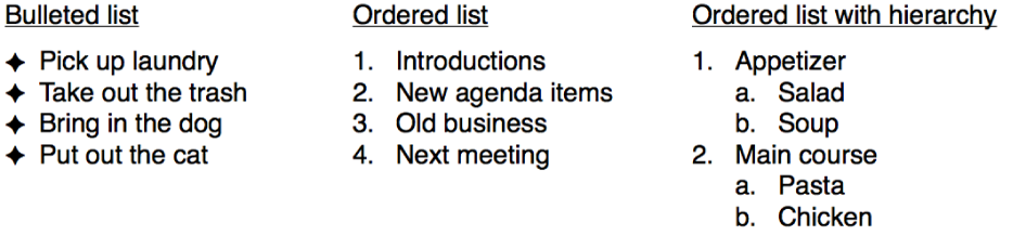 Examples of bulleted, ordered, and ordered with hierarchy lists.