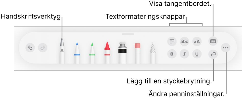 Verktygsfältet för att skriva och rita med verktyget Handskrift till vänster. Till höger finns knappar för att formatera text, visa tangentbordet, lägga till en styckebrytning och öppna menyn Mer.