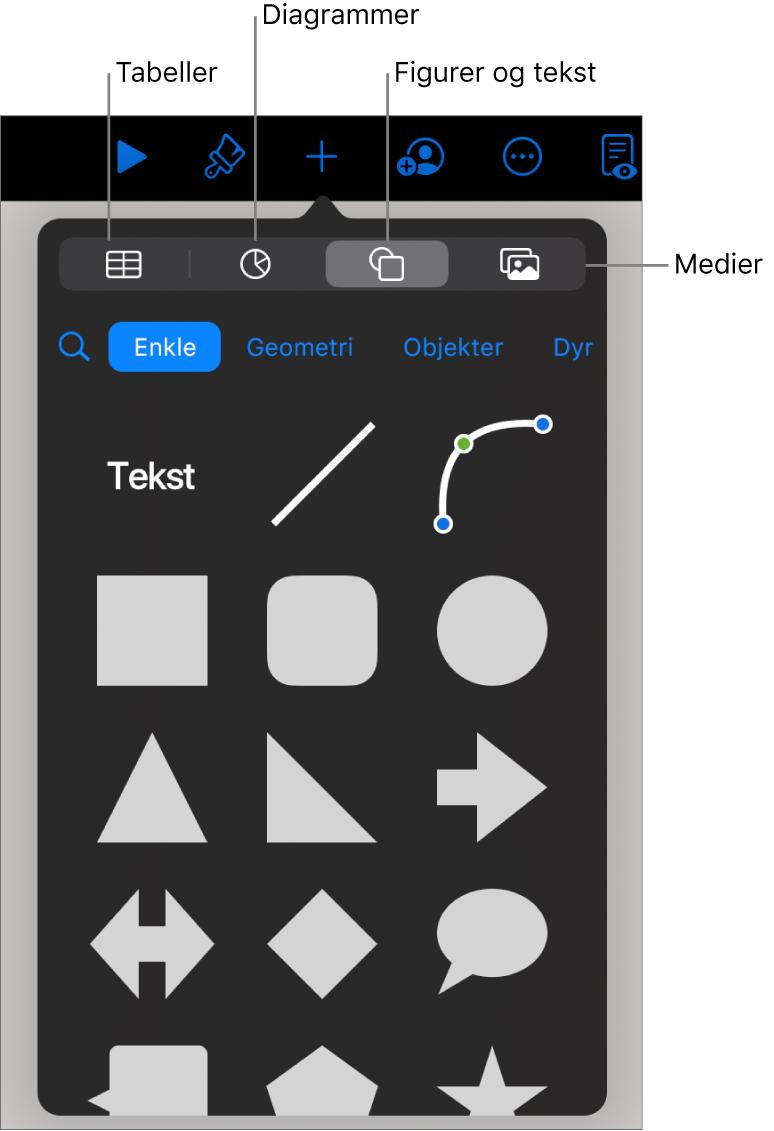 Kontrollene for å legge til et objekt, med knapper øverst for velge tabeller, diagrammer, figurer (inkludert linjer og tekstruter) og medier.