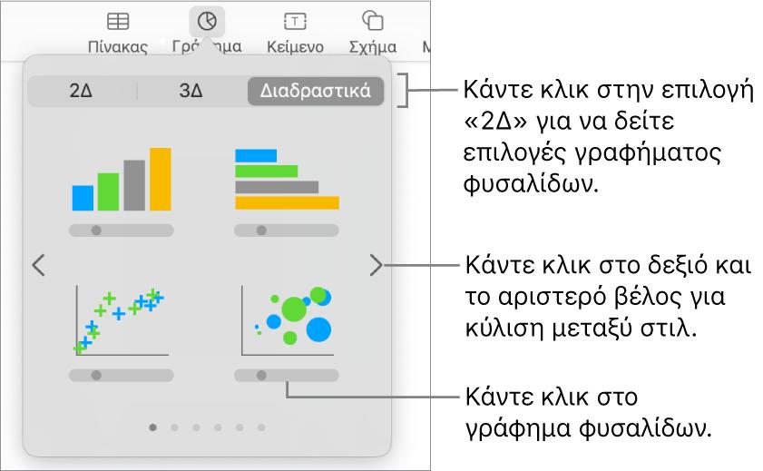 Το μενού προσθήκης γραφήματος εμφανίζει διαδραστικά γραφήματα, όπως και ένα γράφημα φυσαλίδας.