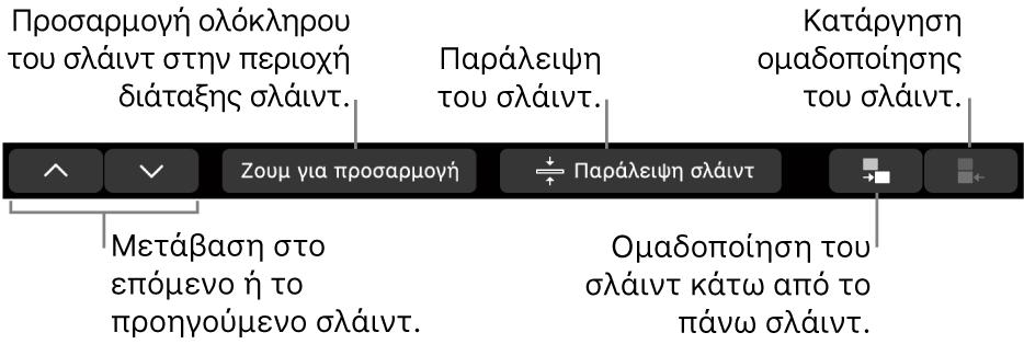 Το Touch Bar στο MacBook Pro με χειριστήρια για πλοήγηση στο επόμενο ή στο προηγούμενο σλάιντ, προσαρμογή του σλάιντ στην περιοχή διάταξης σλάιντ, παράλειψη ενός σλάιντ και ομαδοποίηση ή κατάργηση της ομαδοποίησης ενός σλάιντ.