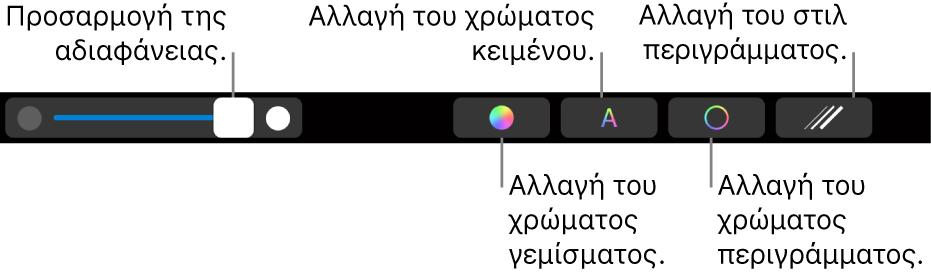 Το Touch Bar στο MacBook Pro με χειριστήρια για προσαρμογή της αδιαφάνειας ενός σχήματος, αλλαγή του χρώματος γεμίσματος, αλλαγή του χρώματος κειμένου, αλλαγή του χρώματος περιγράμμισης και επιλογής στιλ για την περιγράμμιση.