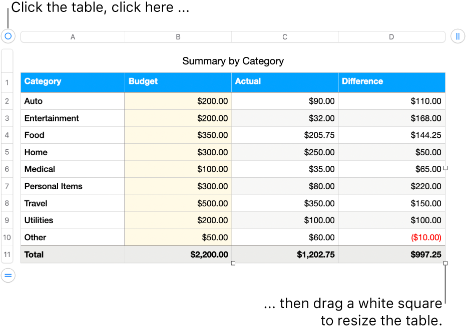 A selected table with white squares for resizing.