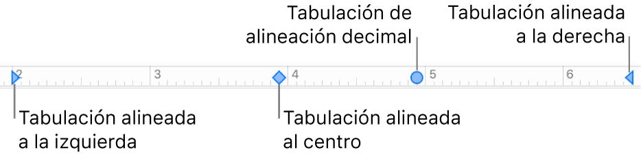 La regla con marcadores para los márgenes izquierdo y derecho del párrafo y tabulaciones de alineación a la izquierda, centrada, decimal y a la derecha.