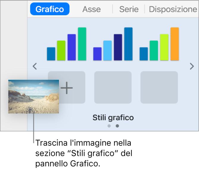 Trascinamento di un'immagine sugli stili grafico per creare un nuovo stile.