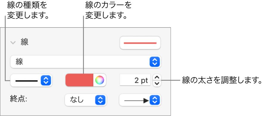 線の両端、太さ、および色を設定するための線コントロール。