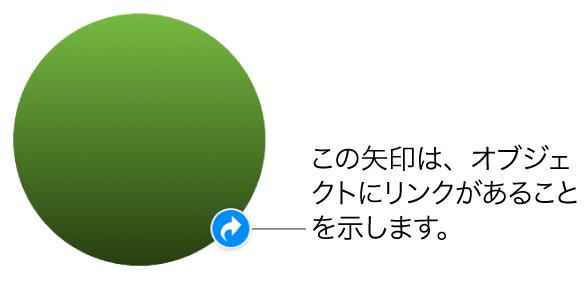 図形のリンクインジケータ。