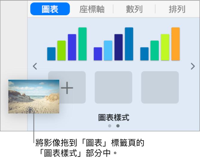 拖移影像至圖表樣式以製作新樣式。