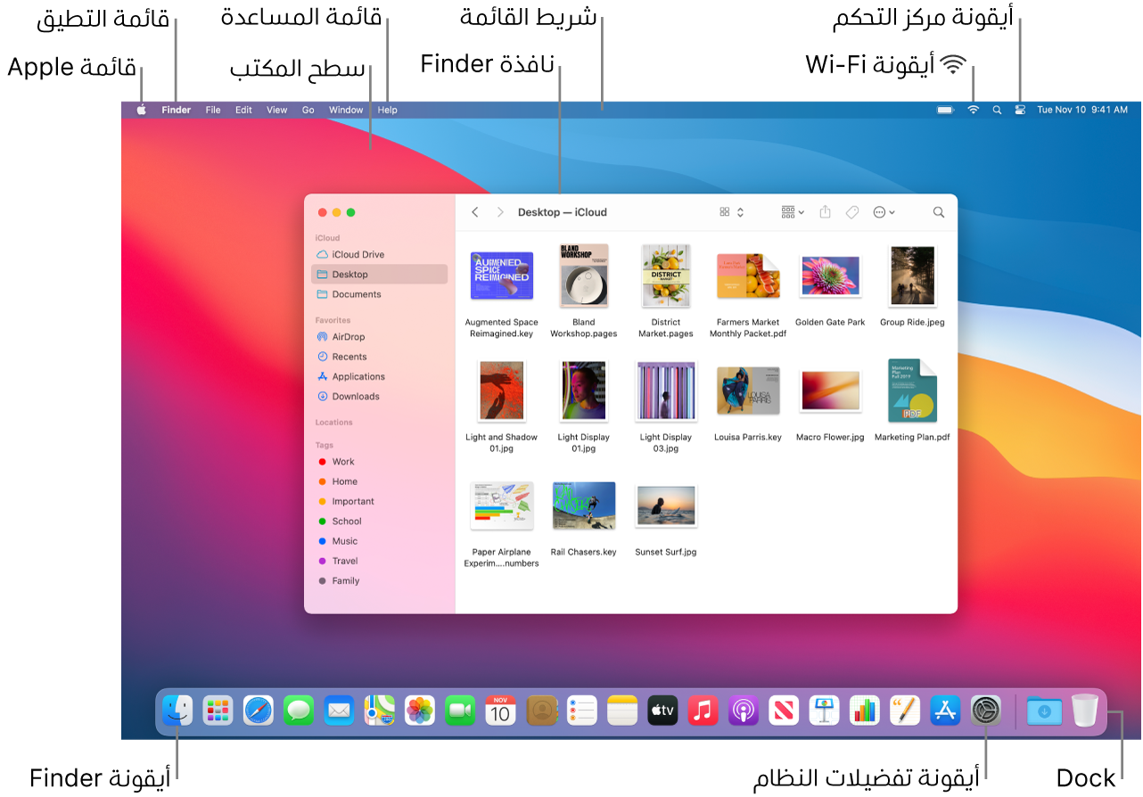 شاشة Mac تعرض قائمة Apple وسطح المكتب وقائمة المساعدة ونافذة Finder وشريط القائمة وأيقونة Wi-Fi وأيقونة مركز التحكم وأيقونة Finder وأيقونة تفضيلات النظام والـDock.