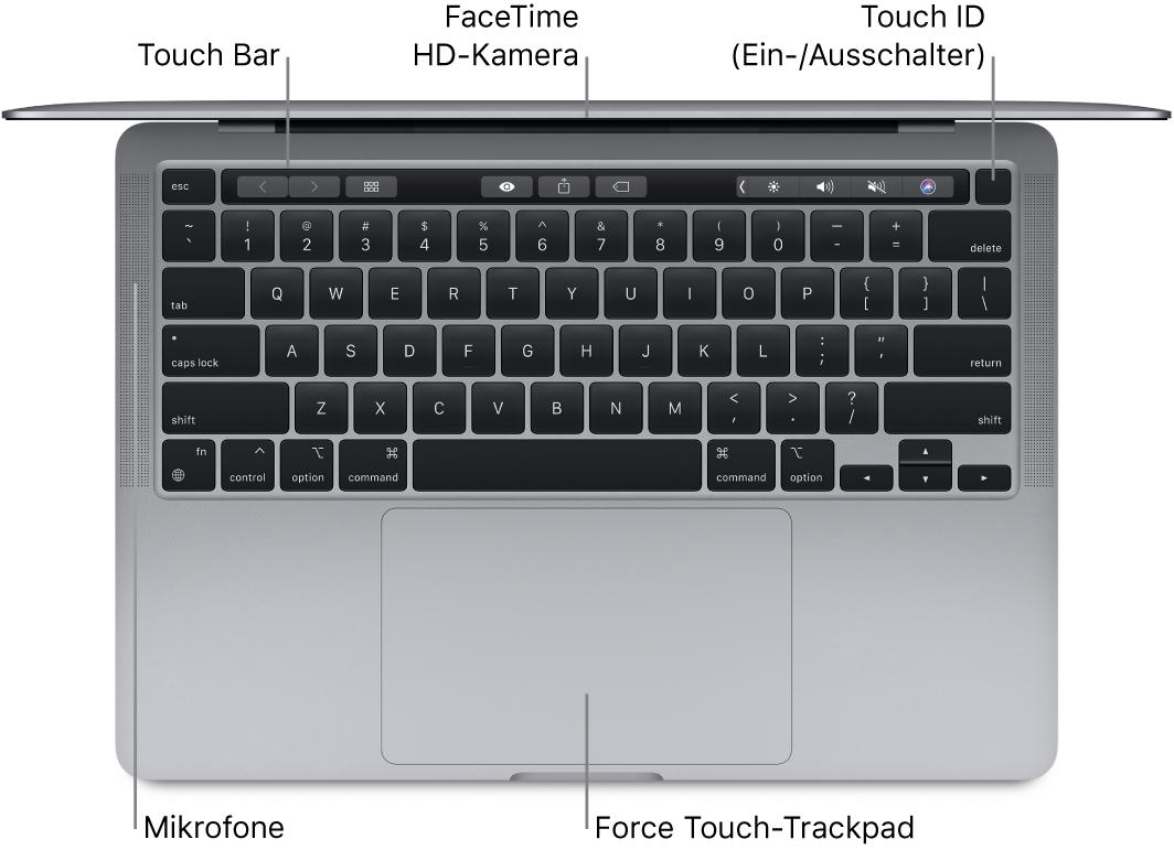 Geöffnetes MacBookPro mit Apple M1-Chip und Beschriftungen für die TouchBar, die FaceTime-HD-Kamera, TouchID (Ein-/Ausschalter) und das ForceTouch-Trackpad.
