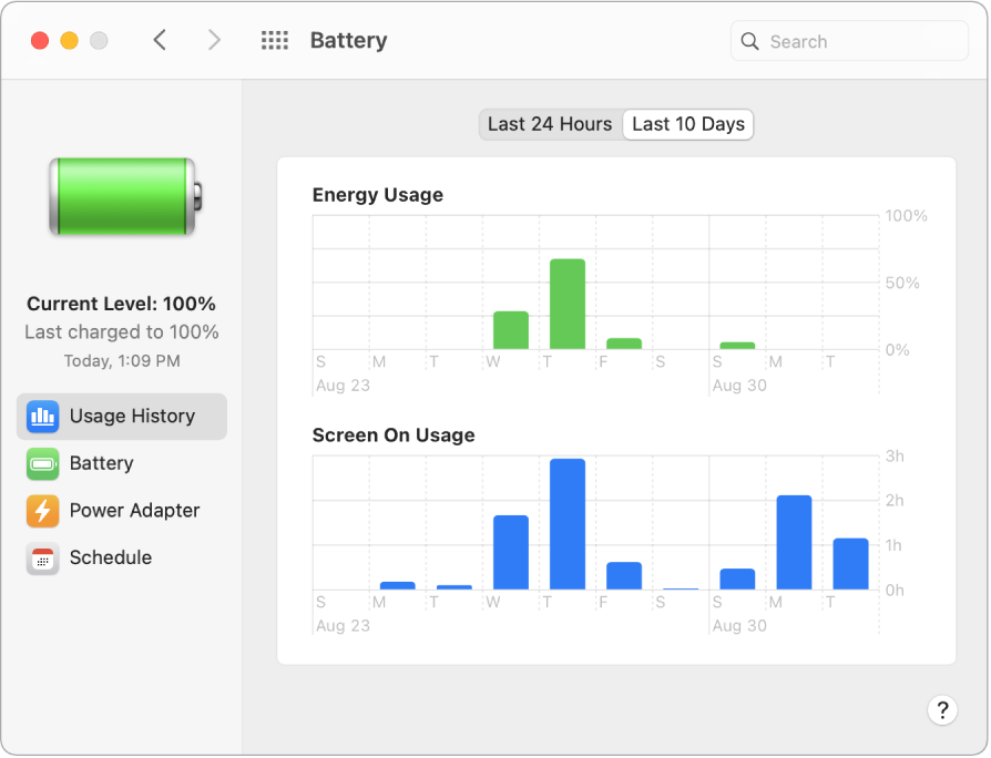 Battery Usage History window with Last 10 Days selected.