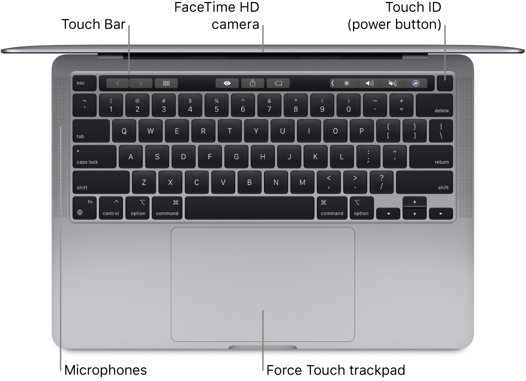 Looking down on an open MacBook Pro with Apple M1 chip, with callouts to the Touch Bar, the FaceTime HD camera, Touch ID (power button), and the Force Touch trackpad.