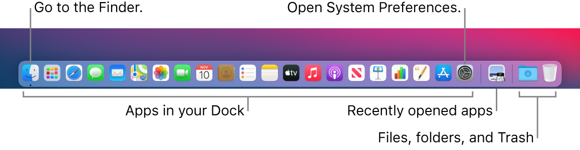 The Dock, showing the Finder, System Preferences, and the divider in the Dock that separates apps from files and folders.
